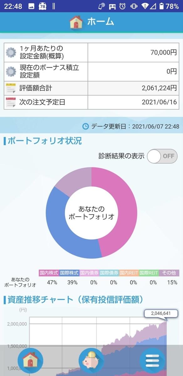 f:id:ayumikundayo:20210607230823j:plain