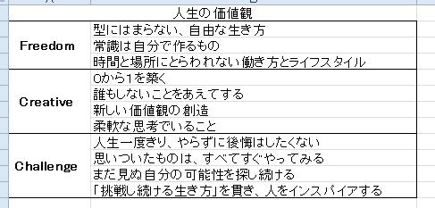 f:id:ayumimitsumori:20170904184942p:plain