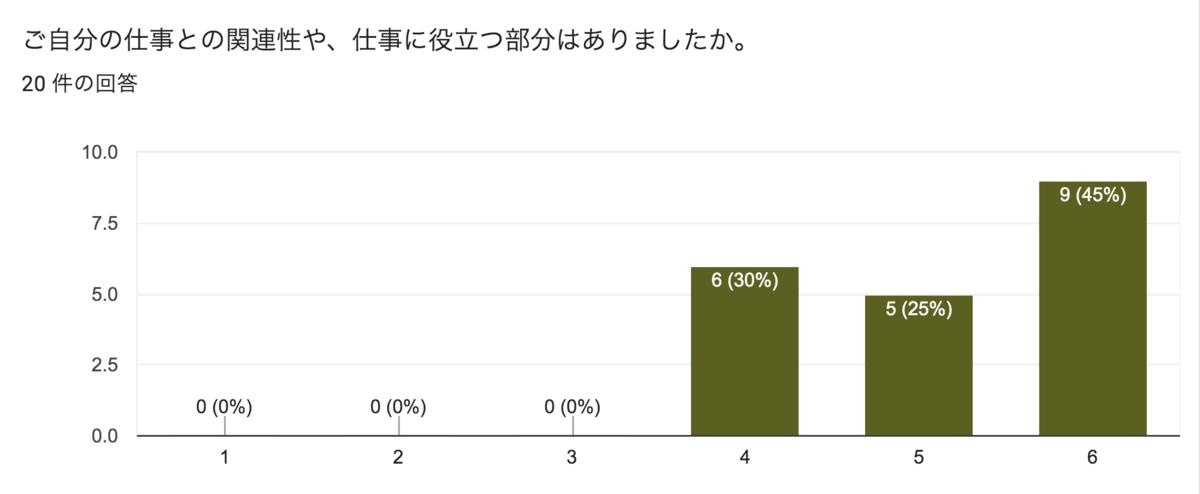 f:id:ayumu-kanechika:20200117104653p:plain