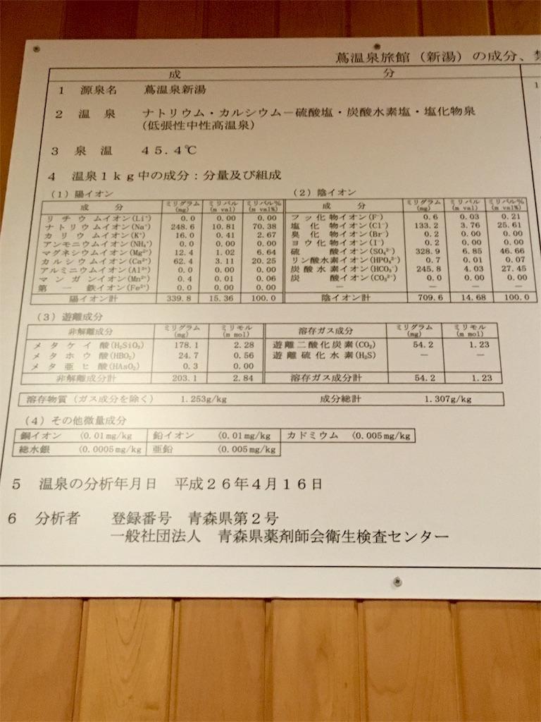 f:id:ayumu27:20170721174535j:image