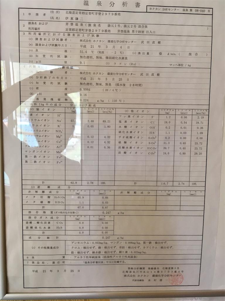 f:id:ayumu27:20170921121517j:image