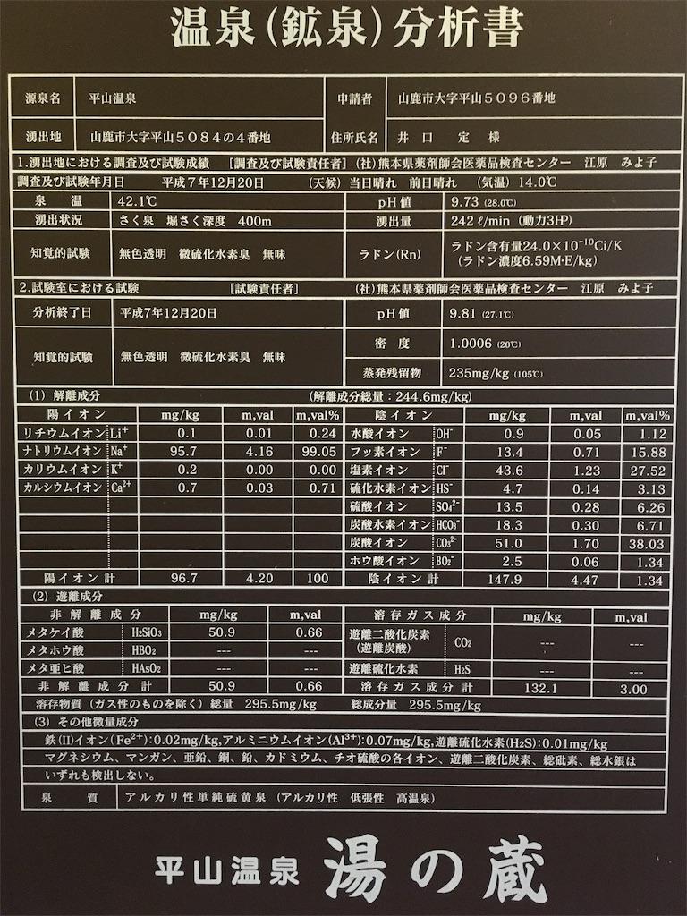 f:id:ayumu27:20171116111636j:image