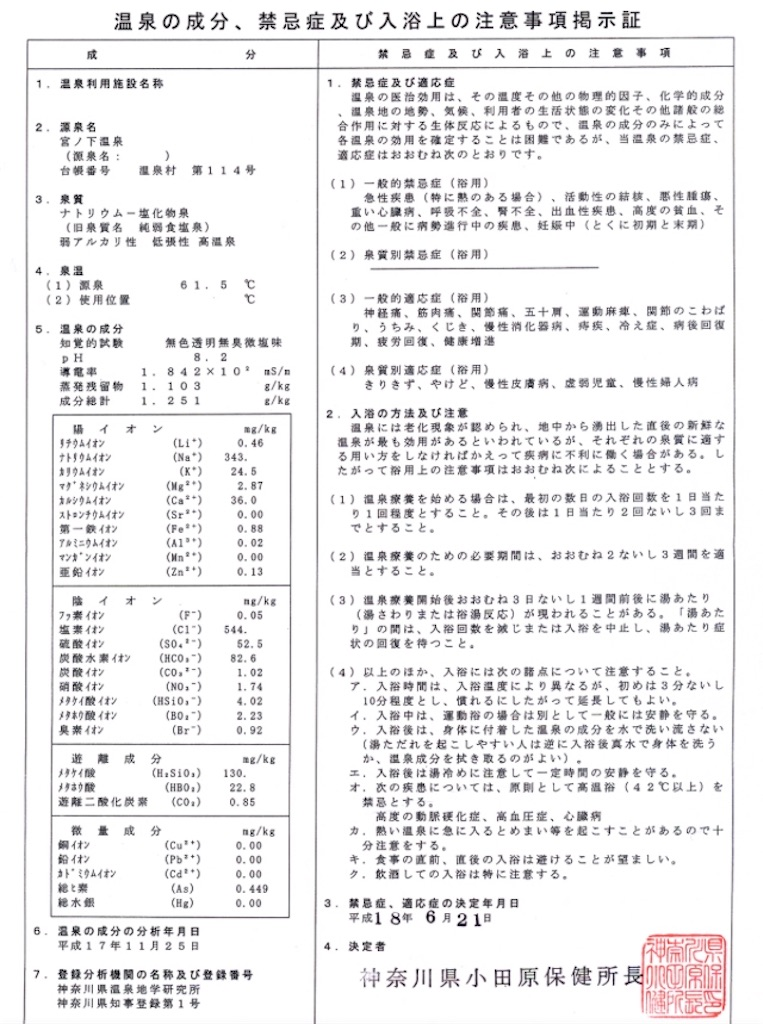 f:id:ayumu27:20180210101802j:image