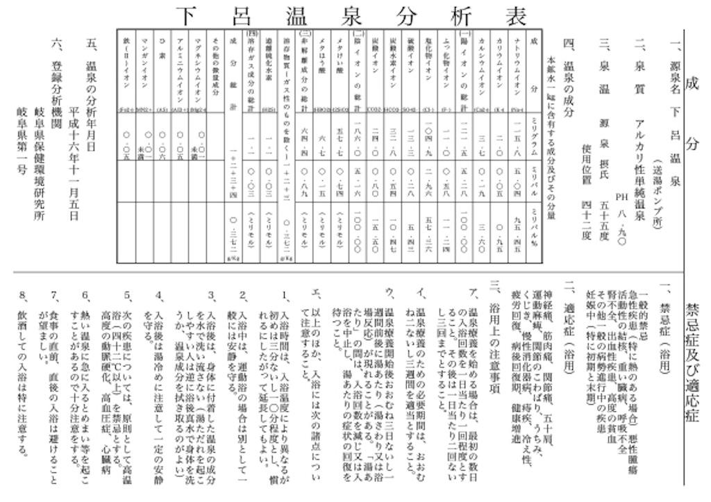 f:id:ayumu27:20180214150758j:image