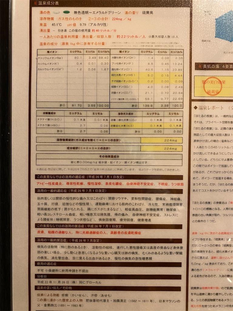 f:id:ayumu27:20200112214001j:image