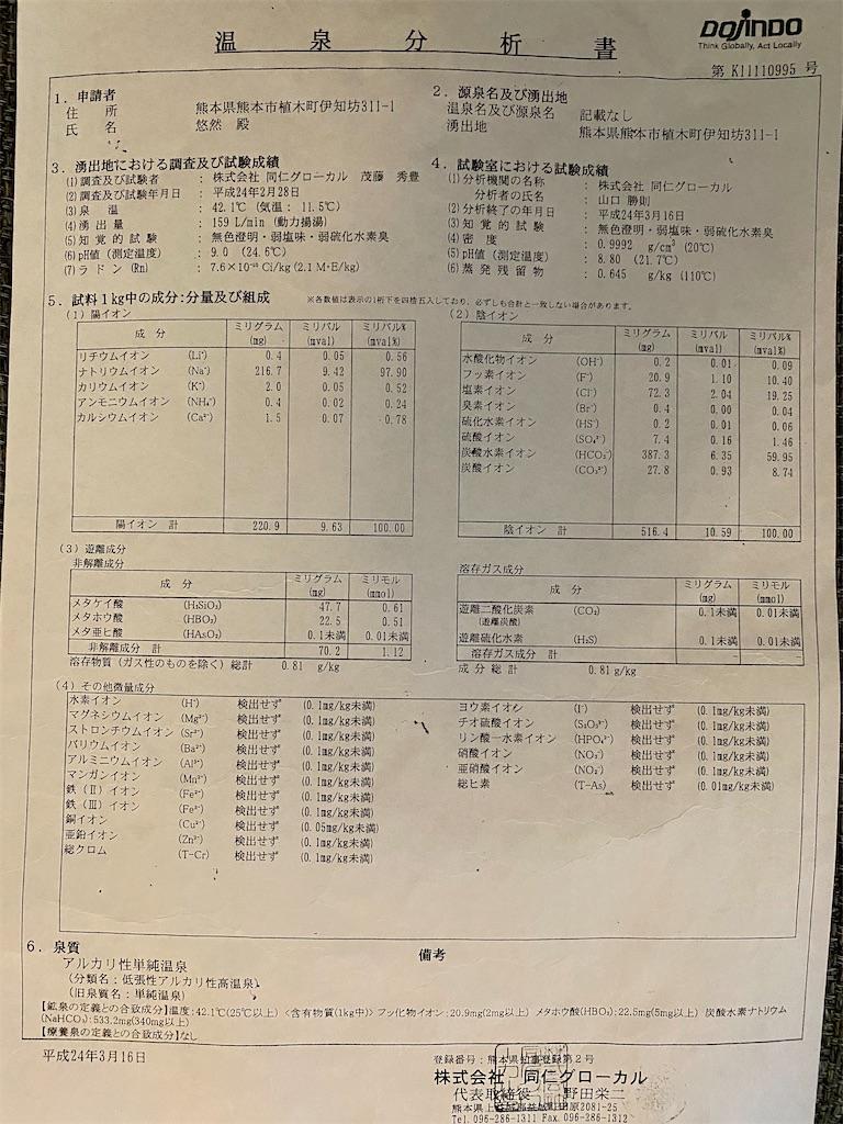 f:id:ayumu27:20200114151700j:image