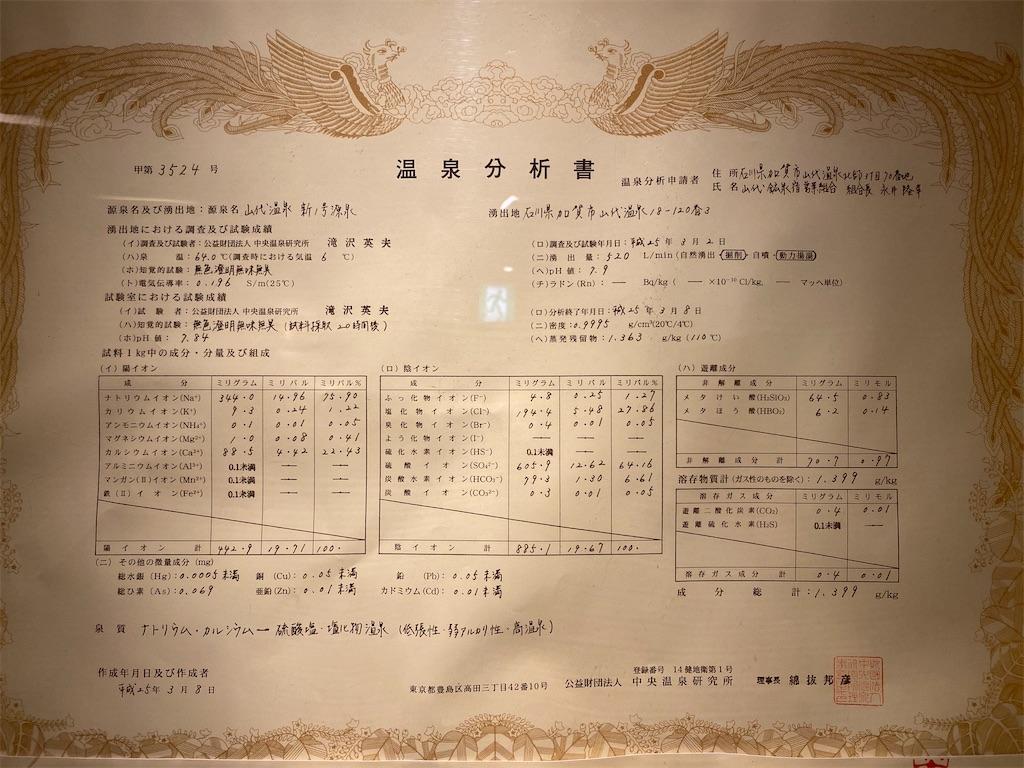 f:id:ayumu27:20200210111737j:image