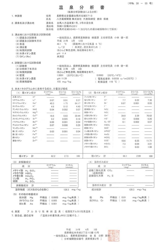 f:id:ayumu27:20200509175837j:image