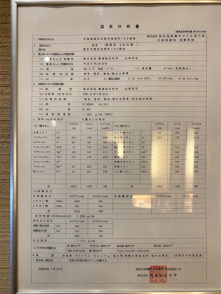 f:id:ayumu27:20210213125203j:image