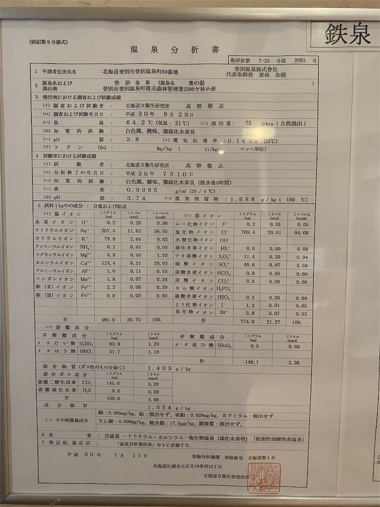 f:id:ayumu27:20210215232708j:image