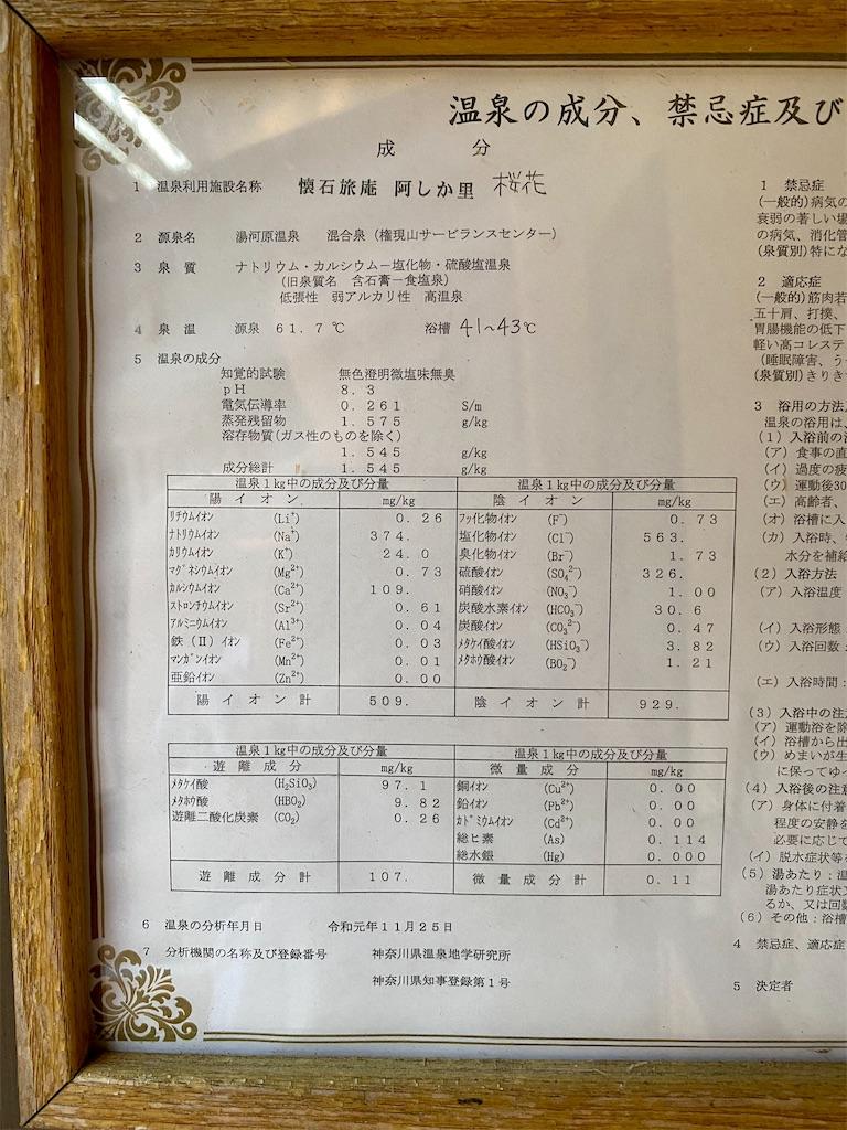 f:id:ayumu27:20210219212012j:image