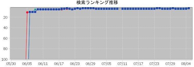f:id:ayusugi:20160805105505j:plain