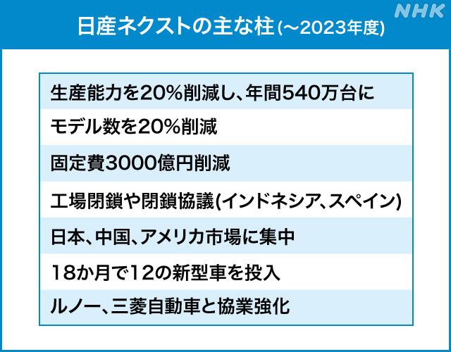 f:id:azims:20200619080548j:plain