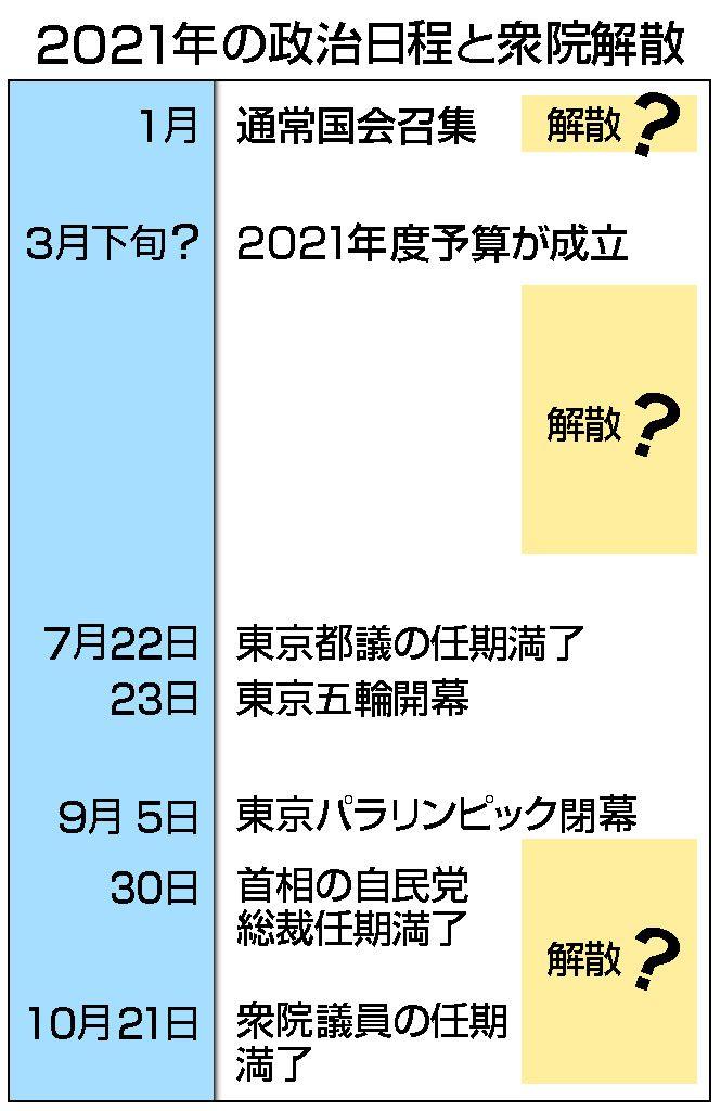f:id:azims:20201022080432j:plain