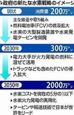f:id:azims:20201219082214j:plain