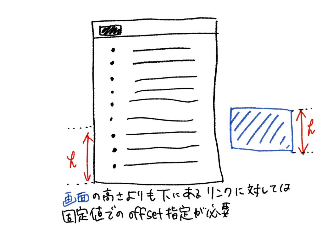 f:id:azix:20180605212255p:plain