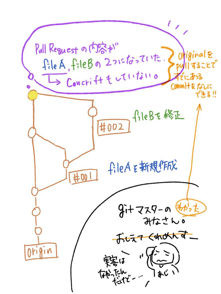 f:id:azix:20180605212601p:plain