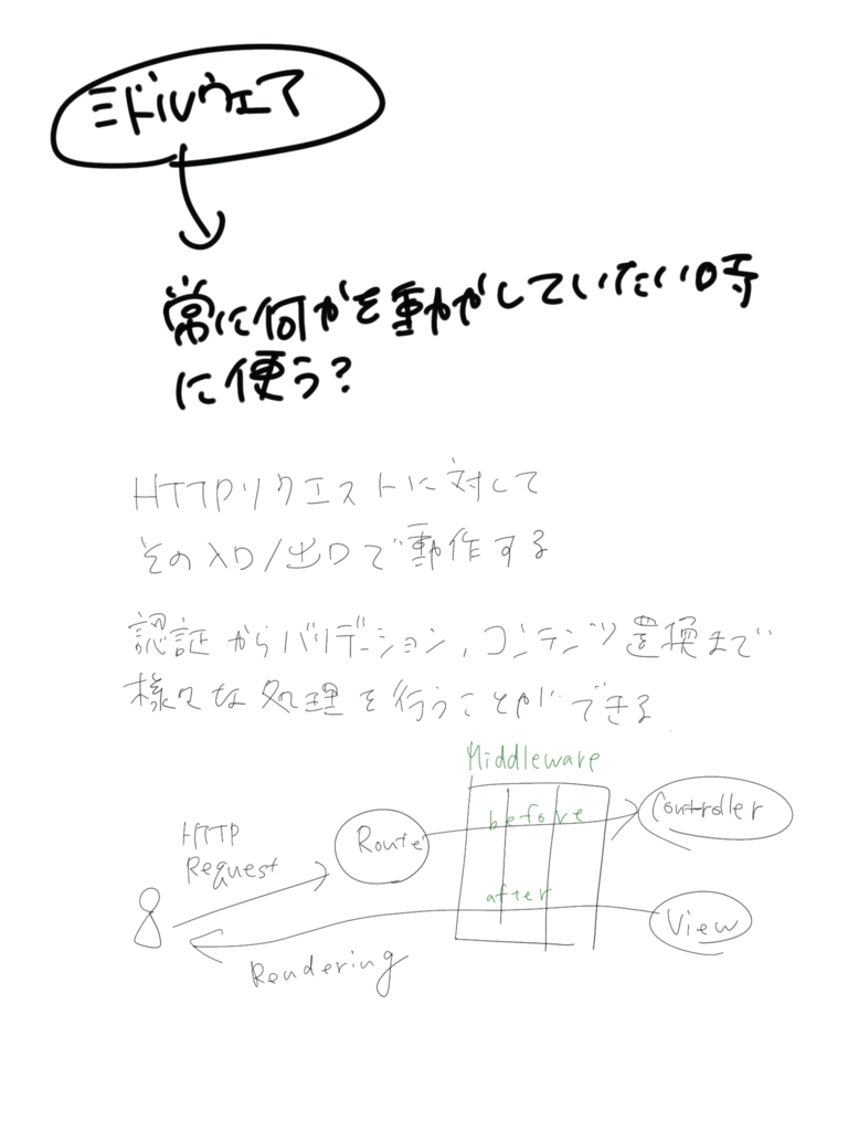 f:id:azix:20180605212631p:plain