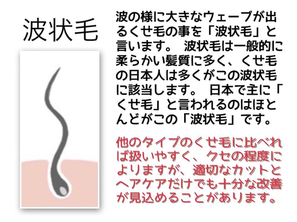f:id:azkawagoe:20210508192746j:image