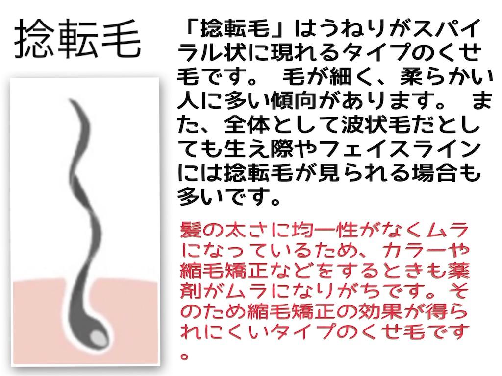 f:id:azkawagoe:20210508192804j:image