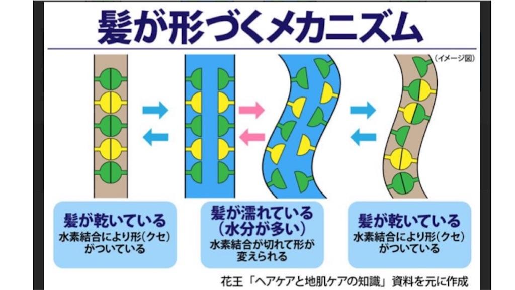 f:id:azkawagoe:20210609204745j:image