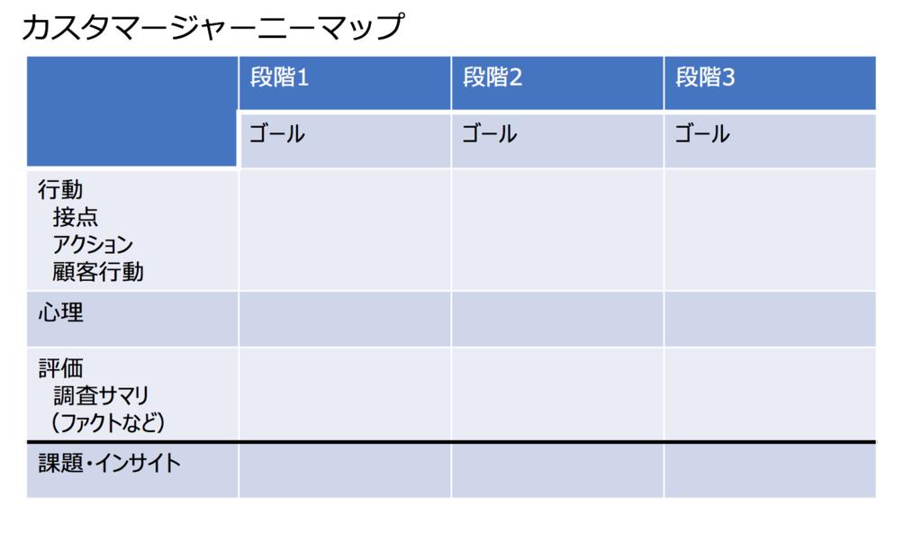 f:id:azotar:20181125203525p:plain