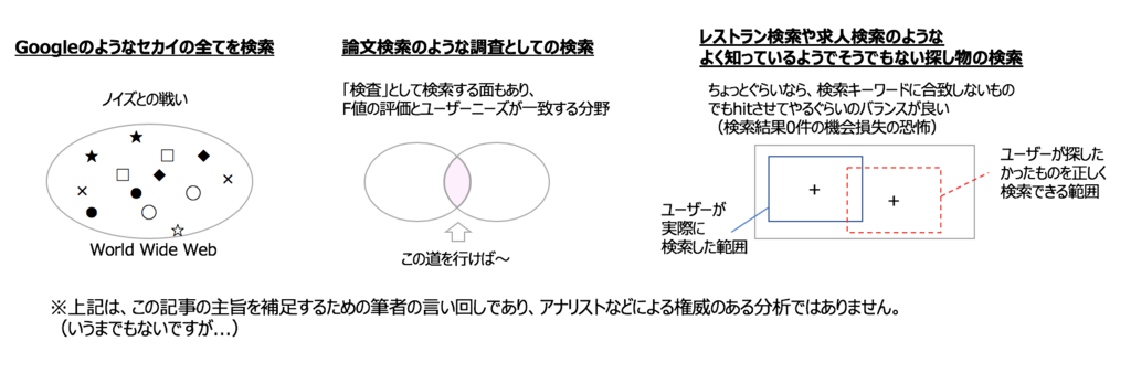 f:id:azotar:20190125003816p:plain