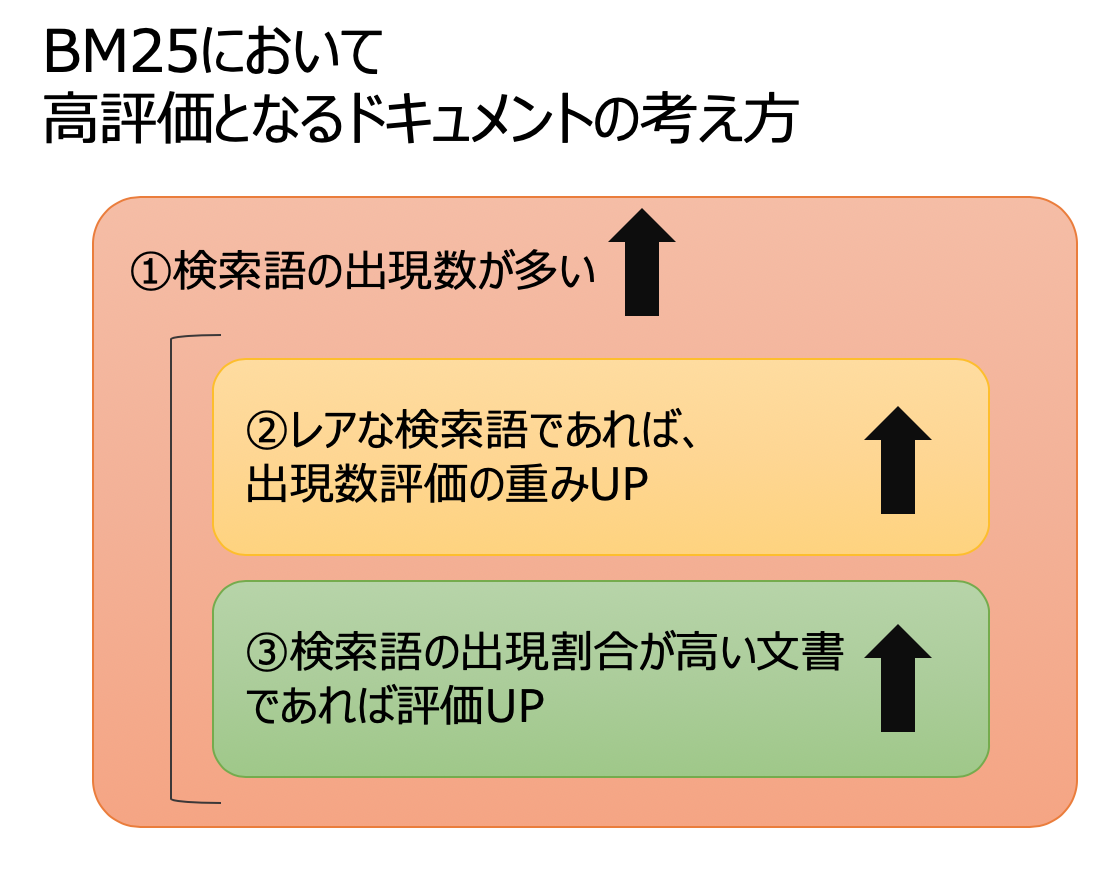 f:id:azotar:20200103163310p:plain