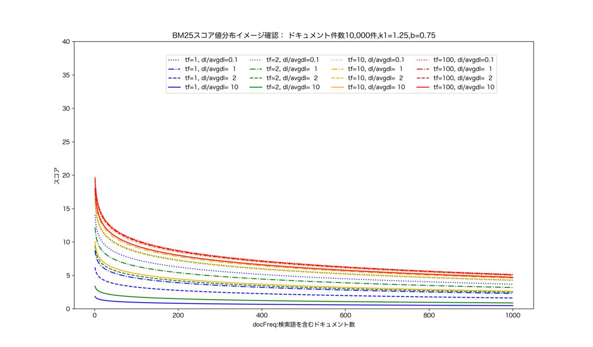f:id:azotar:20200103165213p:plain