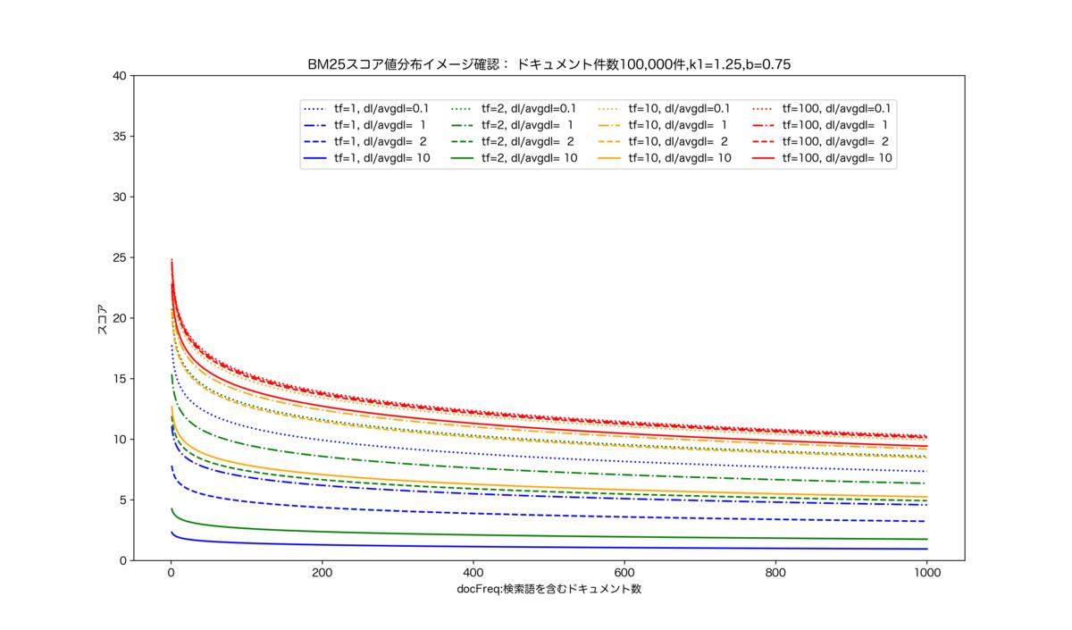 f:id:azotar:20200103165220p:plain