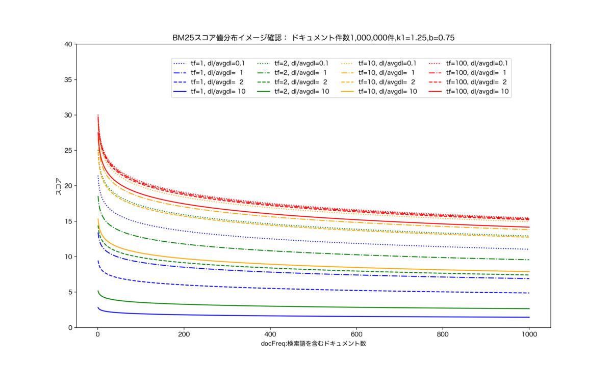 f:id:azotar:20200103165227p:plain