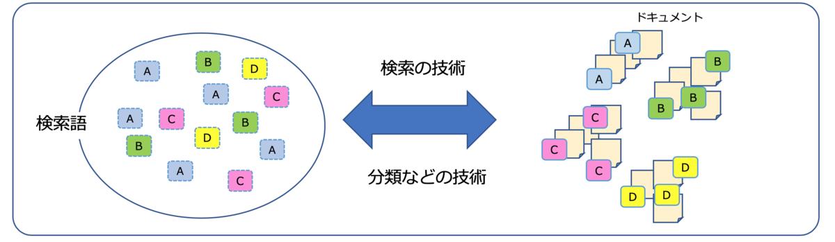 f:id:azotar:20200115020601p:plain