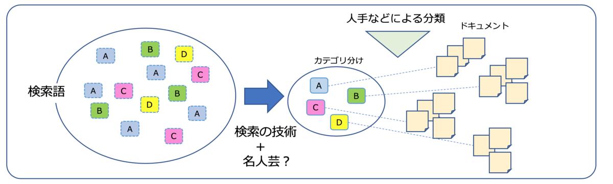 f:id:azotar:20200115020618p:plain