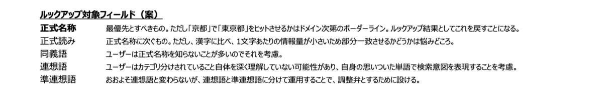 f:id:azotar:20200115021006p:plain