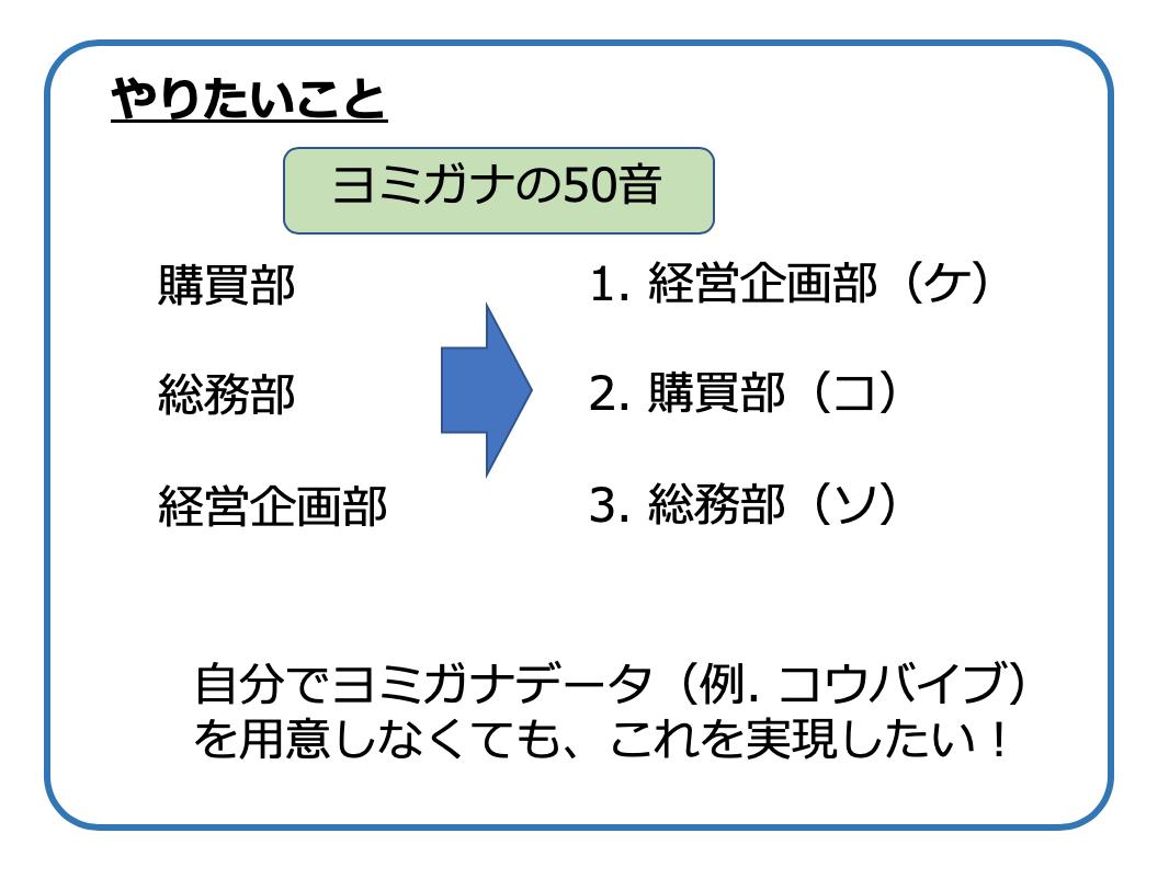 f:id:azotar:20200119232229p:plain
