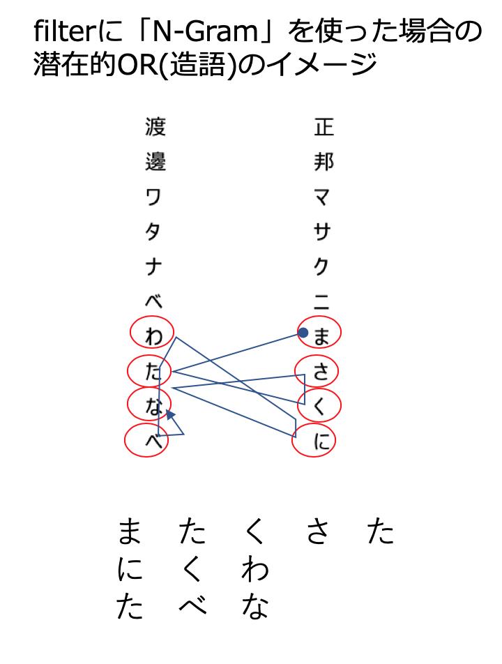 f:id:azotar:20200126150136p:plain