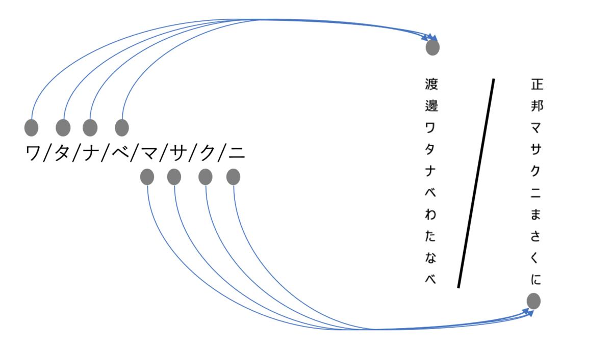 f:id:azotar:20200126150238p:plain