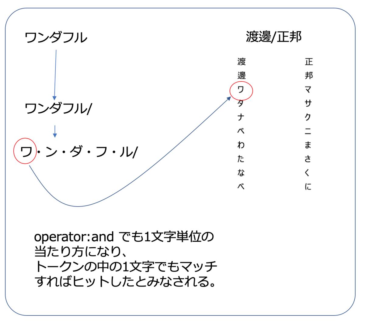 f:id:azotar:20200126151610p:plain