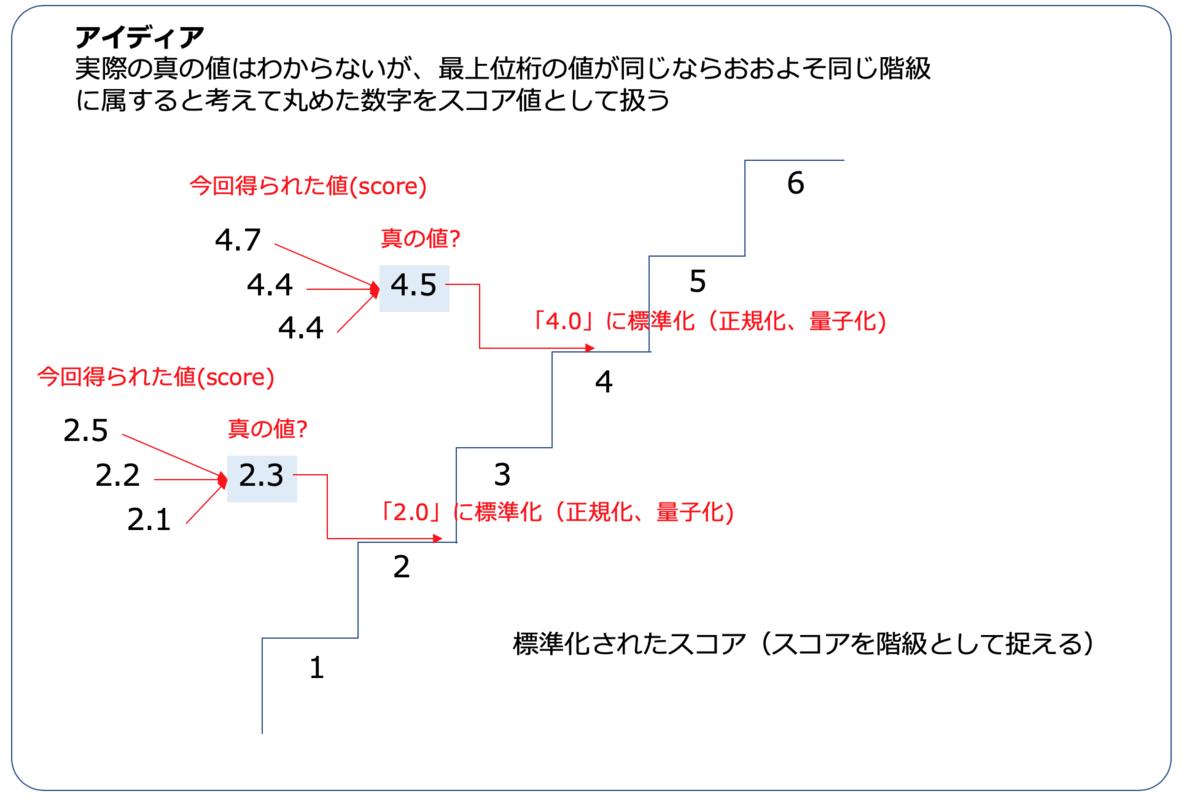f:id:azotar:20200128191510p:plain