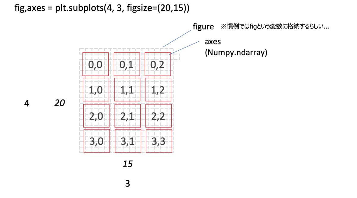 f:id:azotar:20200222112953p:plain