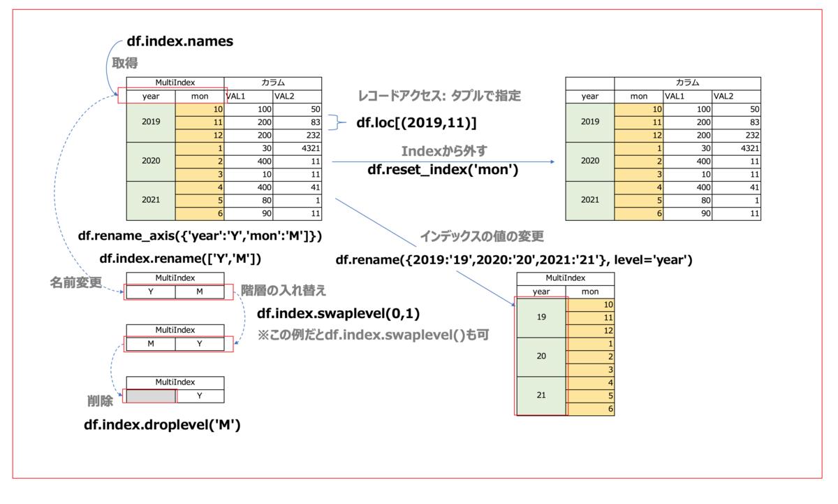 f:id:azotar:20200225214208p:plain