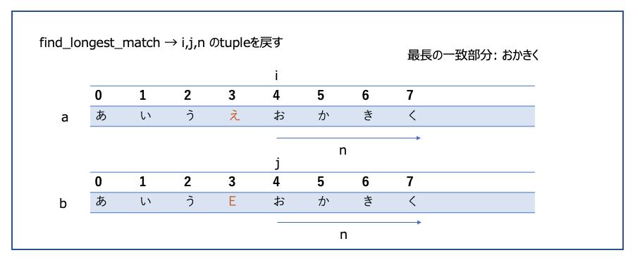 f:id:azotar:20200304224732p:plain