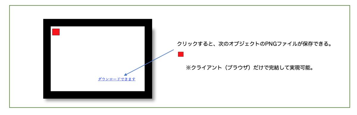 f:id:azotar:20200502113806p:plain