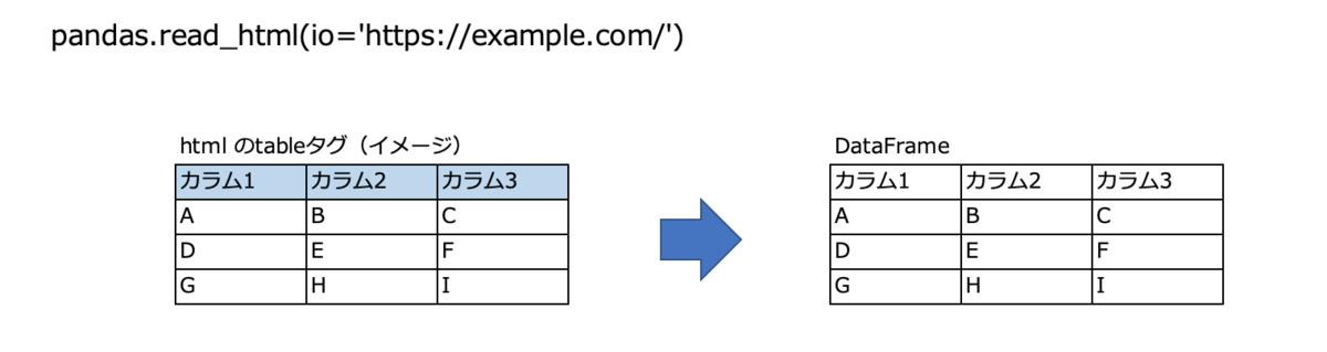 f:id:azotar:20200802111649p:plain