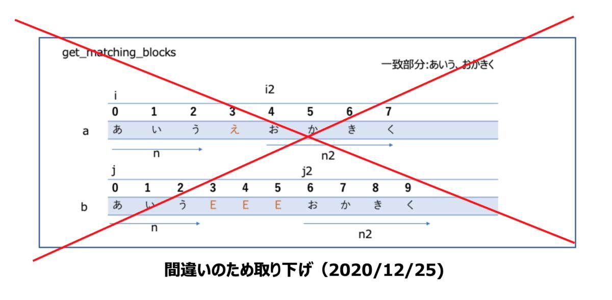 f:id:azotar:20201225180030p:plain