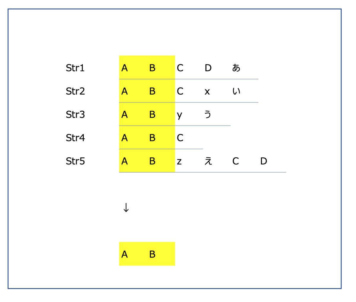 f:id:azotar:20201226003123p:plain