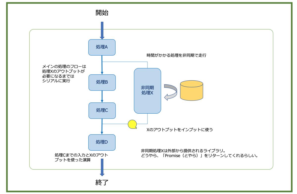f:id:azotar:20210105235730p:plain