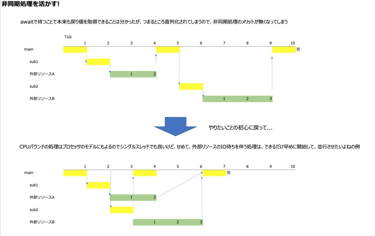 f:id:azotar:20210113225344p:plain