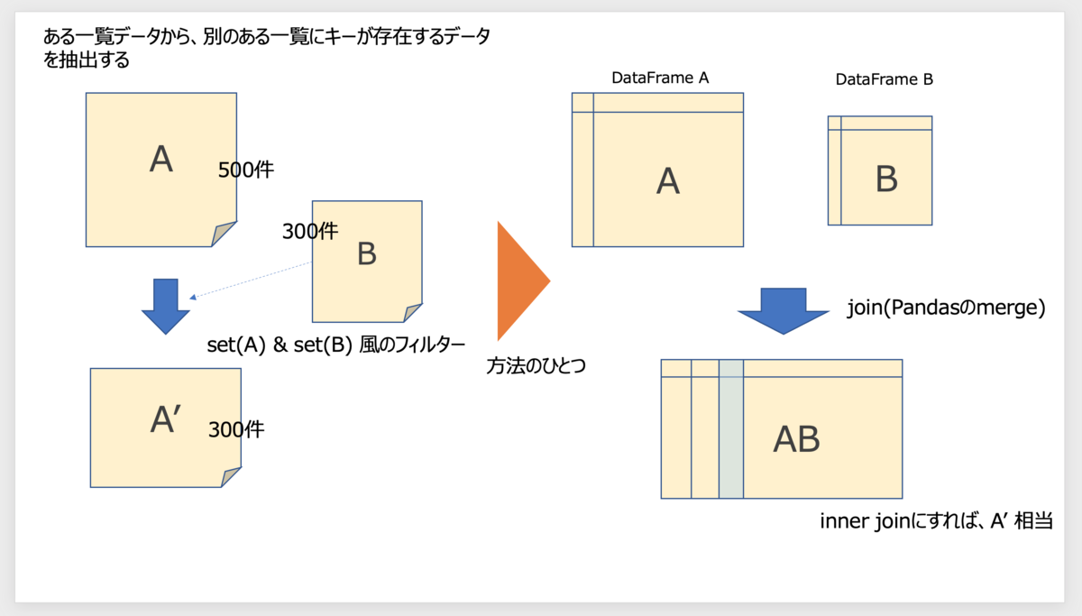 f:id:azotar:20210201200945p:plain