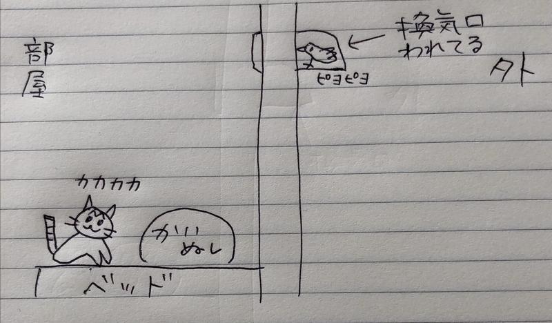 f:id:azuazuazukina:20210402105534j:plain